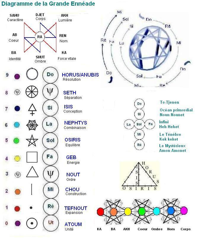 diagramme_huit80.JPG
