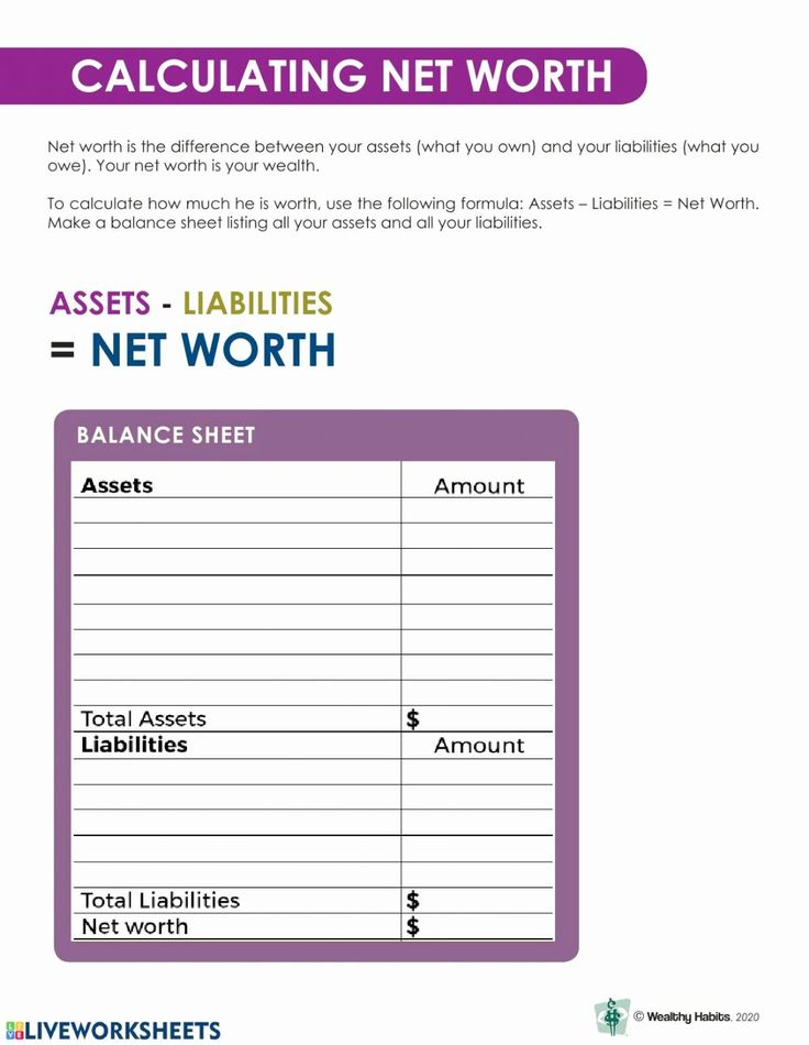 Assets and Liabilities Worksheet Luxury Wealthy Habits