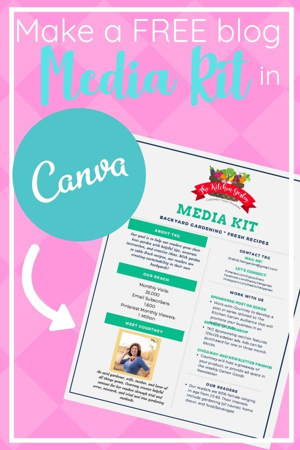 How to Create a Media Kit in Canva | Working From Home