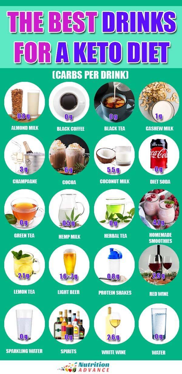 good drinks for keto diet