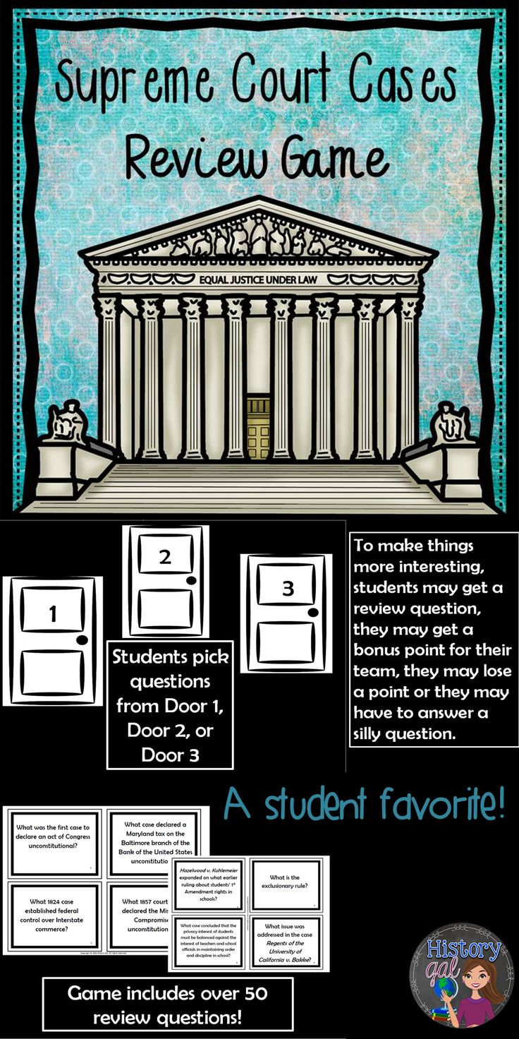 "$ In this game, classes are divided into two teams. Members for the team, stand up and pick between 3 doors. Pick Door #1 and a student may get a question like ""What was the first case to declare an act of Congress unconstitutional?"" Pick Door #2 and the student may automatically gain a point for his/her team. Pick Door #3 and the student might have to answer a silly question like ""Why did the chicken cross the road?""  This engaging game has over fifty questions about Supreme Court cases."