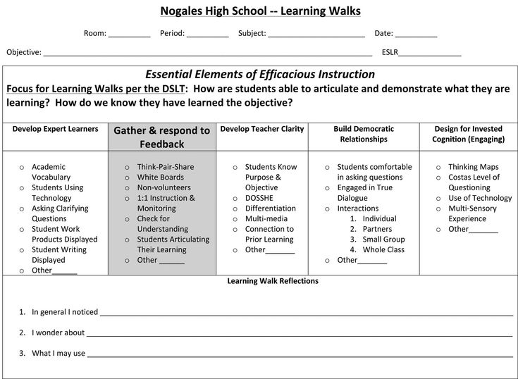 14 best Teaching Check Lists images on Pinterest School, Binder - sample teacher evaluation form example