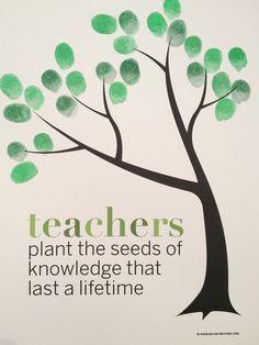 Classroom Fingerprint Tree- perfect gift for teacher appreciation – printable | best stuff
