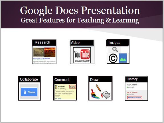 36 best Google Documents and Slides images on Pinterest Google