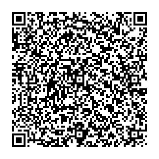 All you need to know, by QR Code.