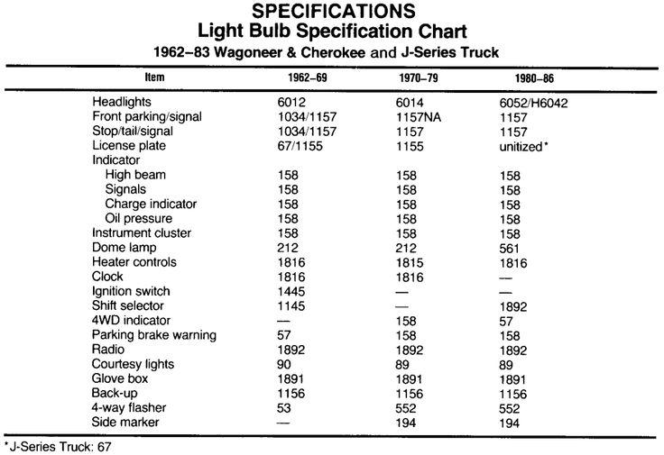 1983 Jeep J10 5.9L 2BL 8cyl | Repair Guides | Wiring ...