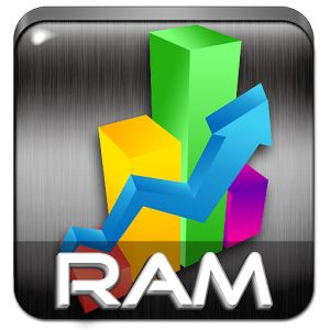 ★ Boost your smartphone & tablet performance speed ★ Green tick per second chart view of memory (RAM) usage https://play.google.com/store/apps/details?id=com.enlightenedapps.advramoptimzerpaid