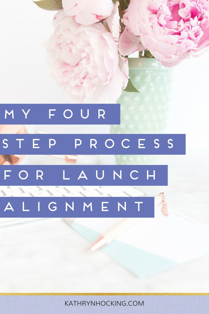 My four step process for launch alignment - Kathryn Hocking