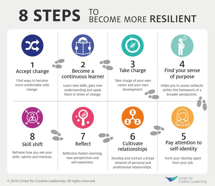 8 Steps to Resiliency - Center for Creative Leadership ...