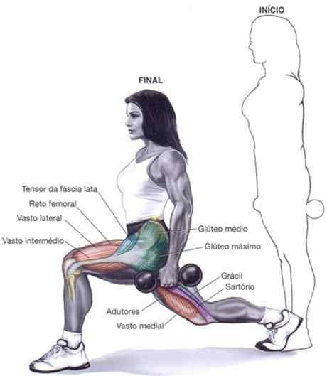 Exercícios de pernas: Quadríceps Imagens e descrição detalhada dos exercícios de musculação mais comuns para trabalhar os músculos das pernas, em especial o