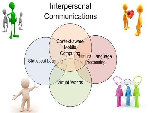 types of interpersonal communication pdf