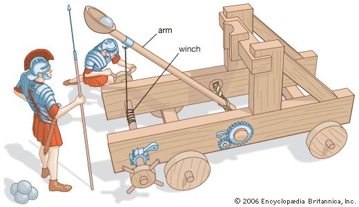 Art:In the Roman-era catapult, an arm bearing a stone was winched down, building up torsion in a bundle of twisted cords. When the torsion w...