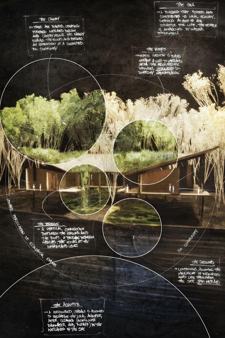 WFSmith Architecture : Photo