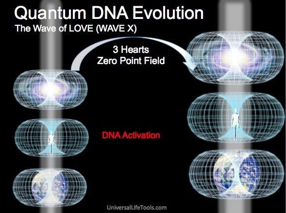 Wave-Love-Wave-X-DNA-Quantum-Leap