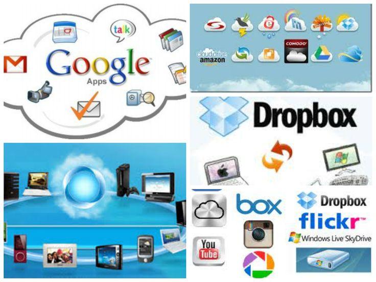 Get free best cloud back up services via http://www.onlinecloudbackups.net