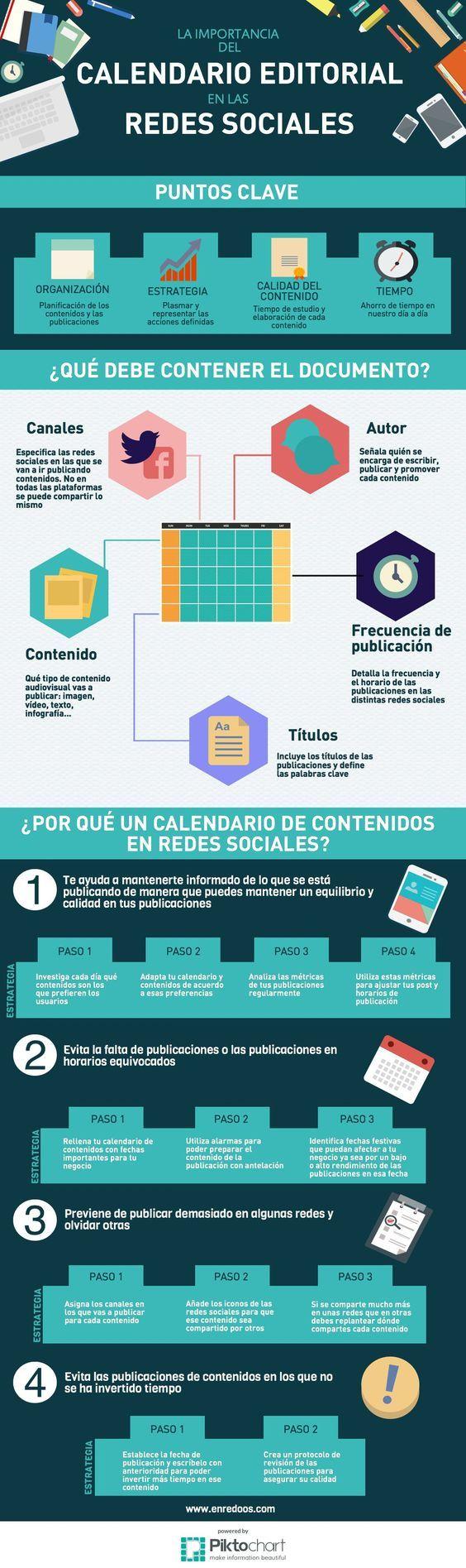 La importancia del calendario editorial en Social Media [Infografía] - TreceBits
