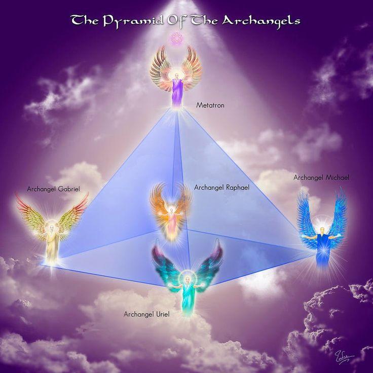 méditation guidée avec les archanges.