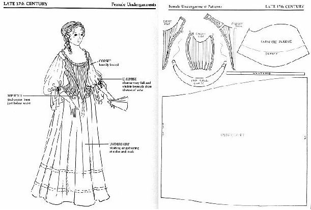 Patterns costumes du 17ème siècle