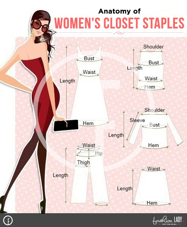 What According To You Are The Closet Staples For Women? Do You Know How To
