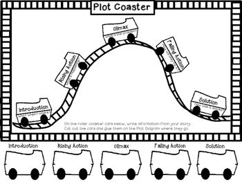 Great graphic for teaching plot!                              …