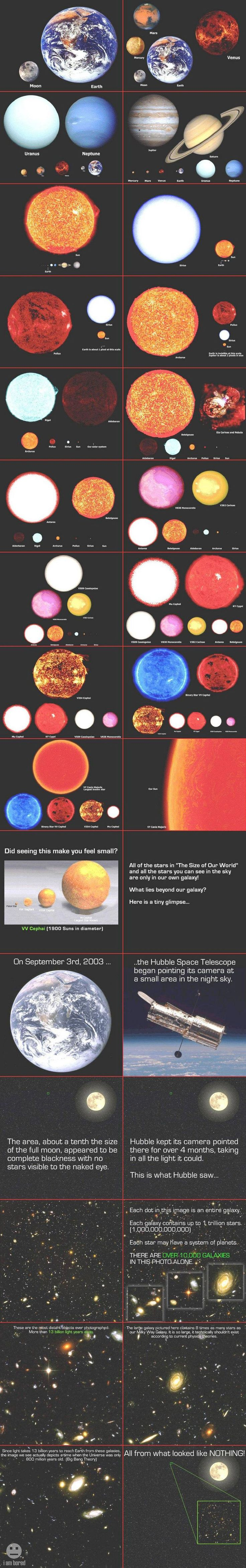 Planet size comparisons and an amazing photo taken of a very dark area in space only to reveal over 10,000 galaxies