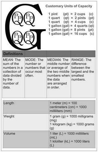 Math Reference Sheet Part 2