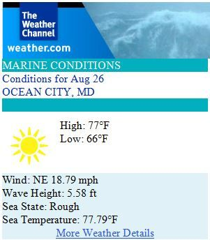 Ocean City Maryland Weather Forecast for Tuesday, August 26th 2014 - I'm hearing The Kinks' Sunny Afternoon! #ocmd