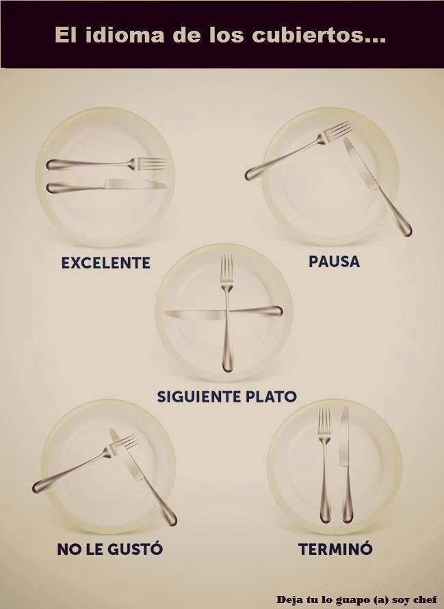 El lenguaje correcto en una mesa.