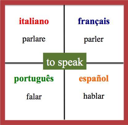how to speak portuguese words