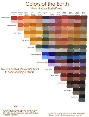 Natural Earth Paint - Color Mixing Chart A beautiful mixing chart using all natural earth and mineral oil paints.