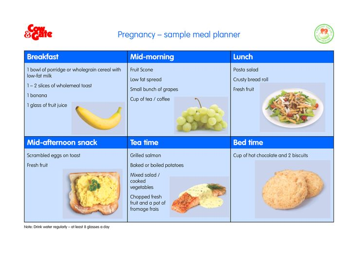Healthy Pregnancy Diet -- Find out more at the image link.