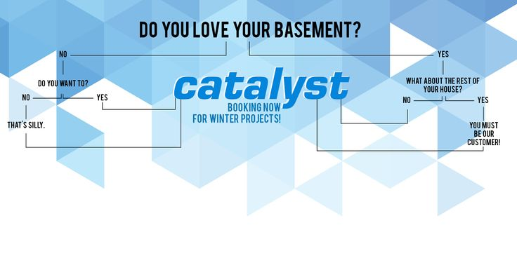 Our Twitter Banner - the basement quiz. Do you love your basement? #renovations #reno #interior #decorating