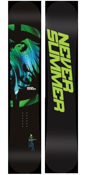 Never Summer Snowboard. Love my board!