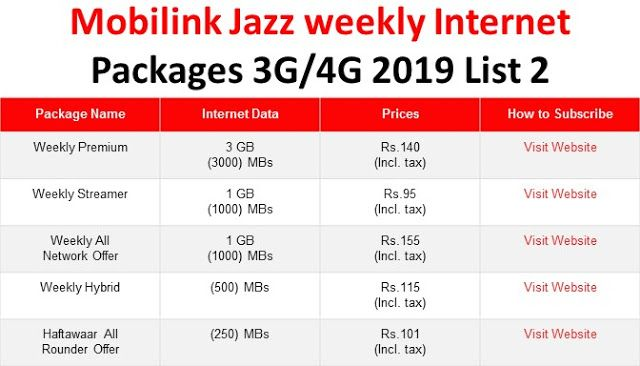 Mobilink Jazz Weekly Internet Packages 3g 4g 2019 List 2 Internet Packages 4g Internet Jazz Free Internet