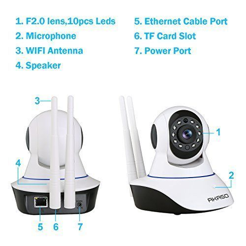 Amazing AKASO Wireless Wifi IP Security Camera 720P Indoor Home Surveillance System Baby Pet Monitor 2 Way Audio, Day/Night Vision Webcam (IP1M-901)