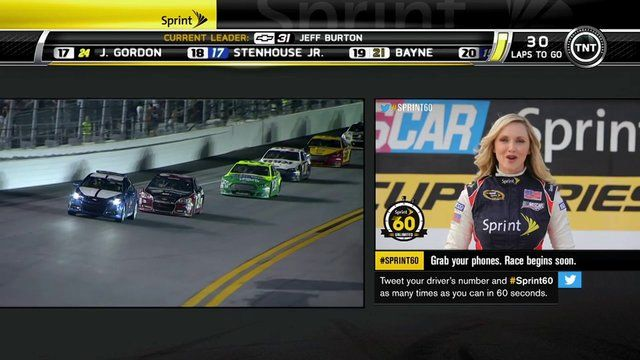 Integration into #SocialTV #Advertising: NASCAR's Coke Zero 400 Fans were asked to #Tweet their favorite driver's car number, along with the hashtag #Sprint60. Each Tweet increased the driver's speed, pushing them faster along the track as viewers watched the progress live.This was a direct call to action for watchers to not just participate in an example of Social TV #gamification during an Ad spot, but also created a social share benefit in real time.