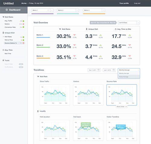 スポンサーリンク  Webサービスをユーサーに提供し使ってもらうには、分かりやすくて機能的な管理画 …