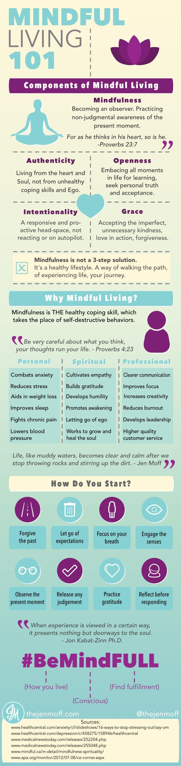 Mindful Living. #Quotes and #affirmations by Calm Down Now. http://cal.ms/1jumNgz
