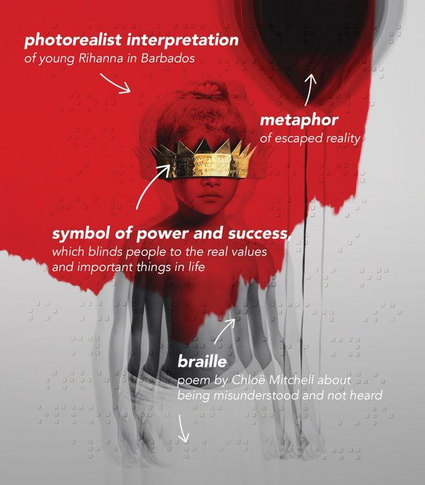 rihanna work | Rihanna feat. Drake – 'Work' - The Hype Factor // Lyrics, MP3 ...