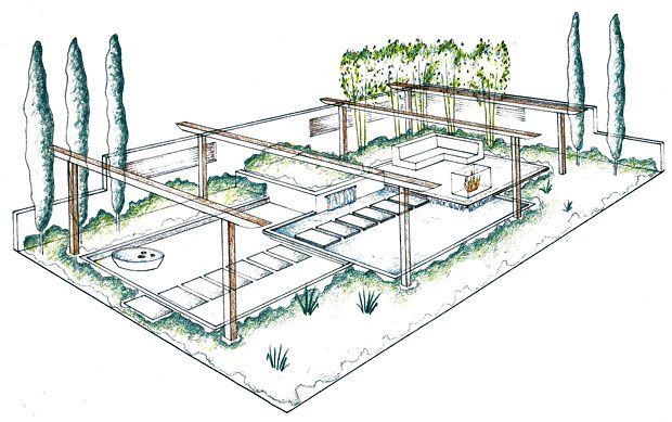 Garden design plans pinteres for Backyard drawing plans