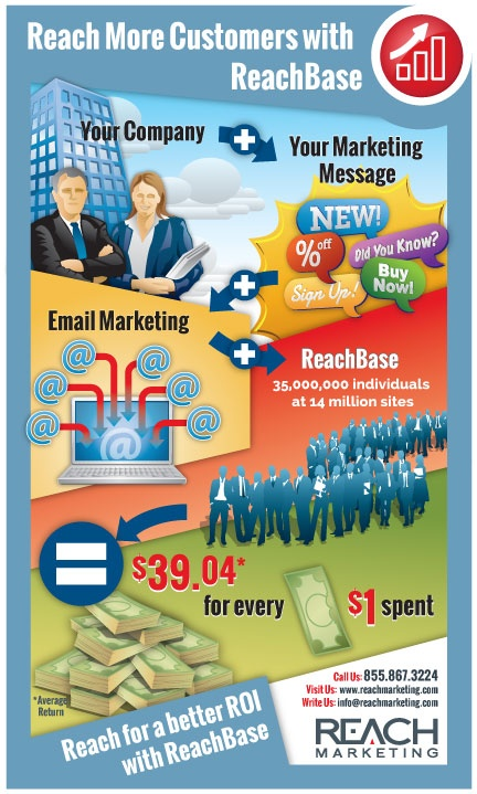 How to Reach More Customers with ReachBase #infographic #roi