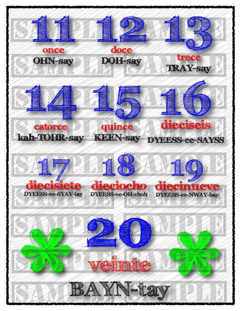 Spanish for kids - Numbers in Spanish by GENKI ESPAÑOL ...