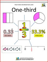 Fraction information card - one third