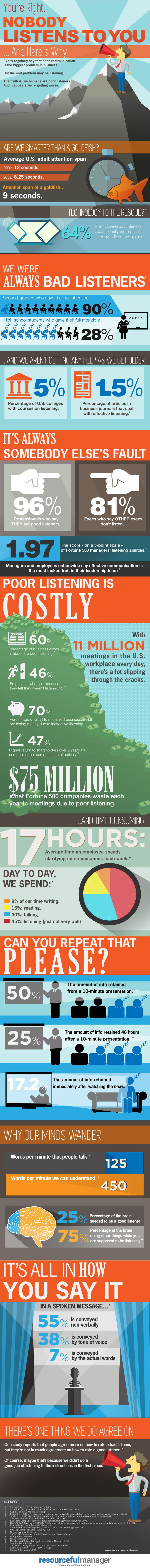 You're Right. Nobody Listens To You [Infographic]