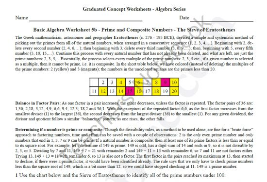 Basic Algebra Worksheet 5b - Prime & Composite Nos. - The Sieve of Eratosthenes from MathDBase.com on TeachersNotebook.com -  (4 pages)  - This is the first optional worksheet in the Basic Algebra (Elementary Algebra or Algebra 1) series. It covers a technique to quickly find prime numbers and how to use some time-saving methods to determine if a natural number is prime or composite.