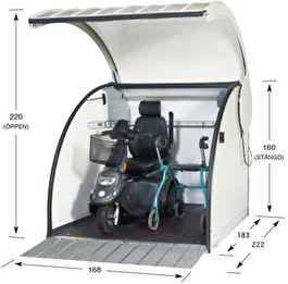 Rullstolsgarage Permobil garage Minigarage Funktionsgarage bostadsanpassning dooman.se