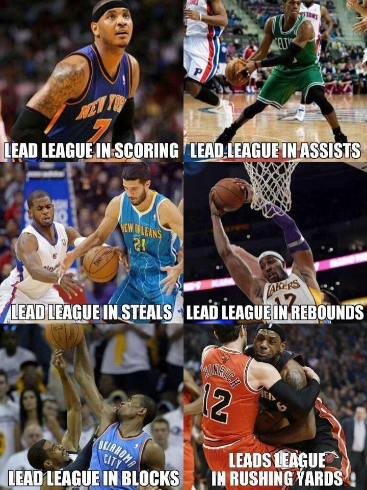 Twitter / FunnyPicsDepot: NBA League leaders... ...