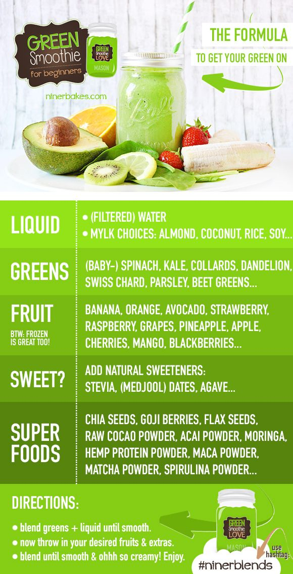 Green Smoothie for beginners + My Green Smoothie Testimony