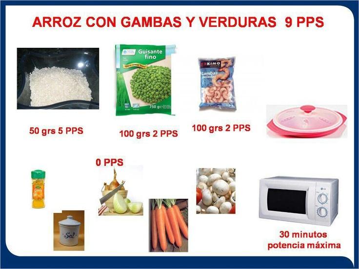56 best recetas entulinea images on pinterest diet meals - Arroz con verduras light ...
