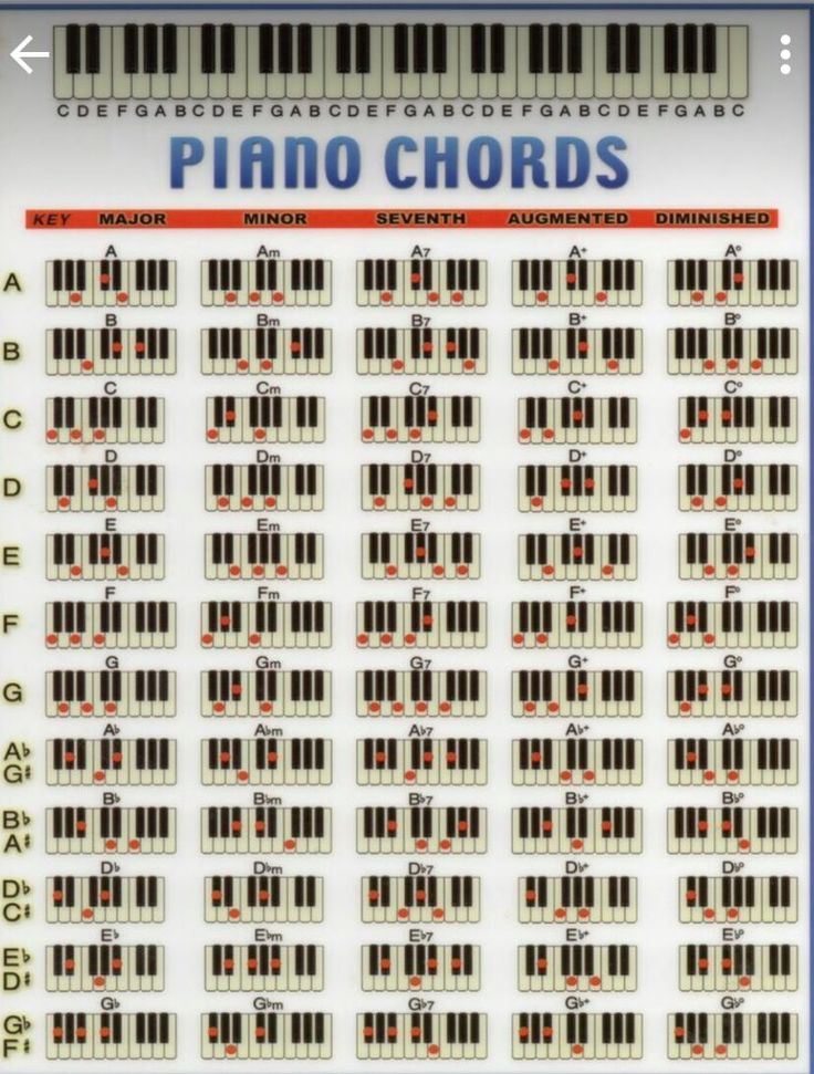102 Best Piano Music Images On Pinterest Piano Piano Sheet Music